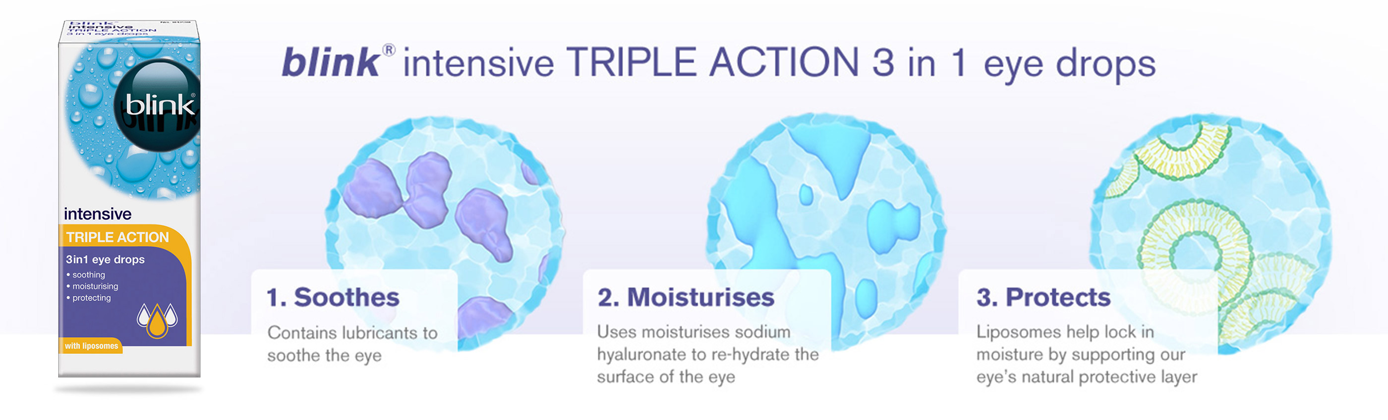 blink® intensive TRIPLE ACTION 3 in 1 eye drops